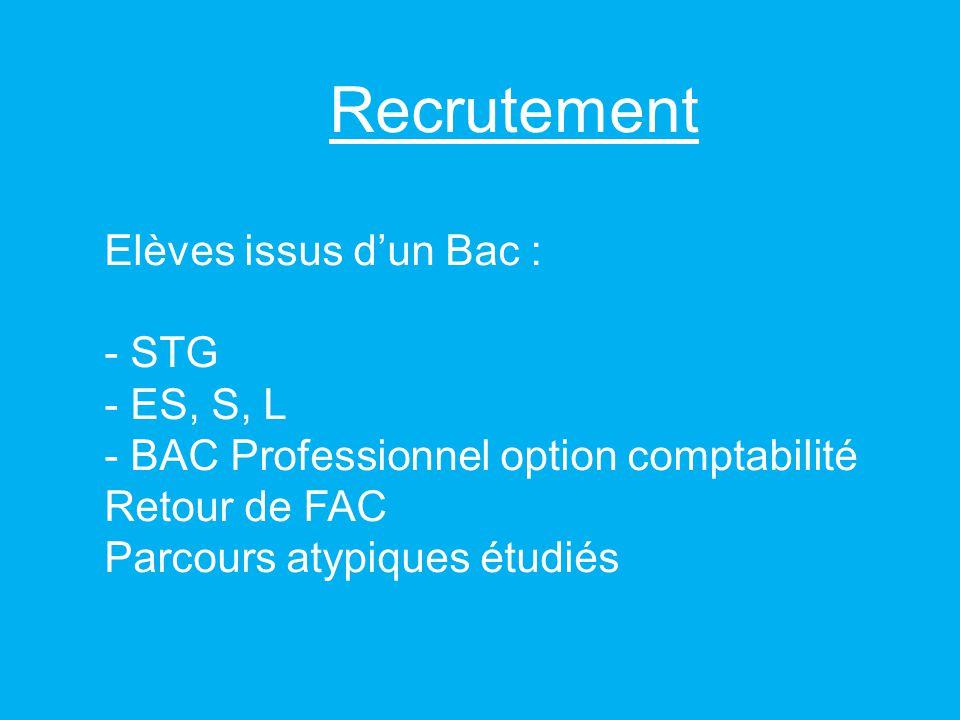 Recrutement Elèves issus dun Bac : - STG - ES, S, L - BAC Professionnel option comptabilité Retour de FAC Parcours atypiques étudiés