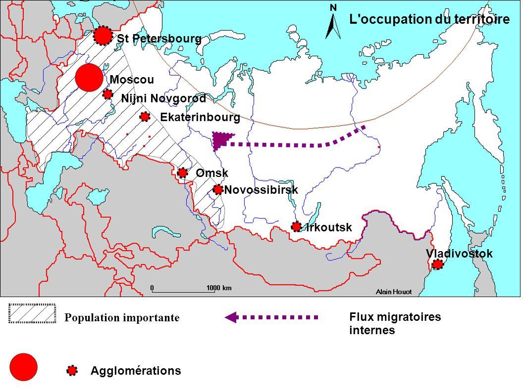 Population importante Moscou St Petersbourg Nijni Novgorod Ekaterinbourg Omsk Novossibirsk Irkoutsk Vladivostok Agglomérations Flux migratoires internes L occupation du territoire