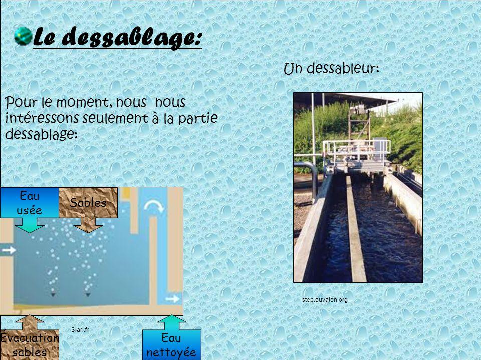 Le dessablage: Eau usée Sables Évacuation sables Eau nettoyée Pour le moment, nous nous intéressons seulement à la partie dessablage: Un dessableur: S