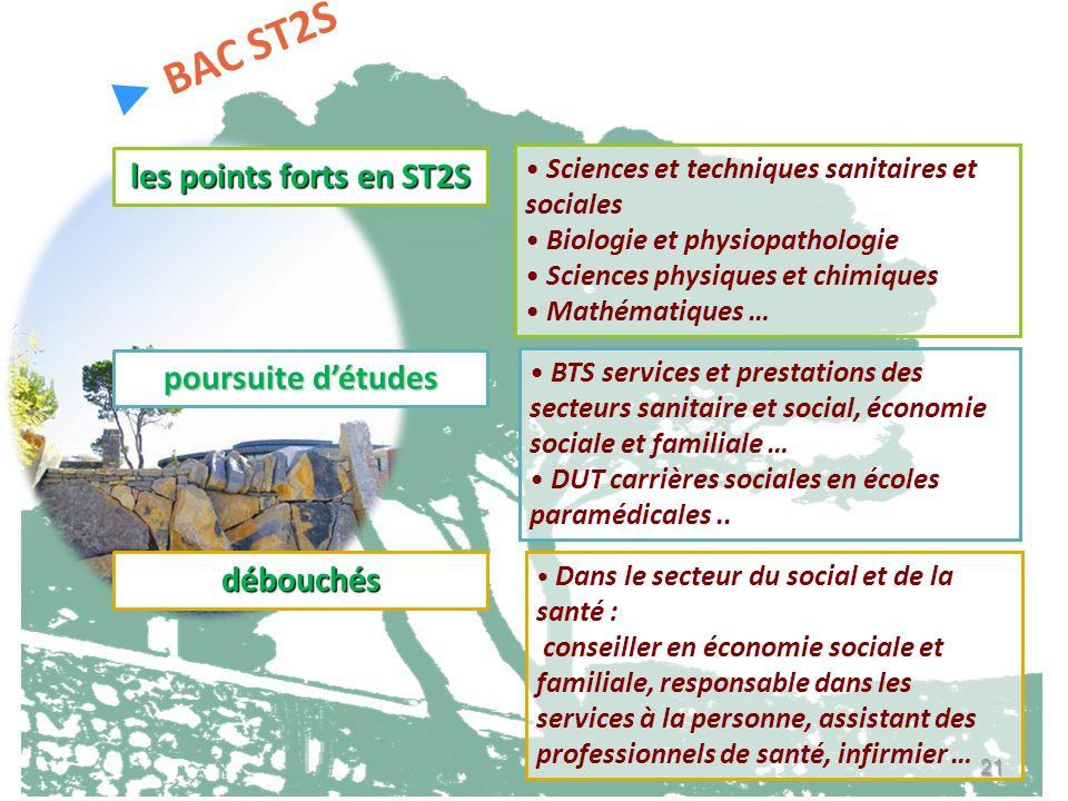 21 les points forts en ST2S Sciences et techniques sanitaires et sociales Biologie et physiopathologie Sciences physiques et chimiques Mathématiques …