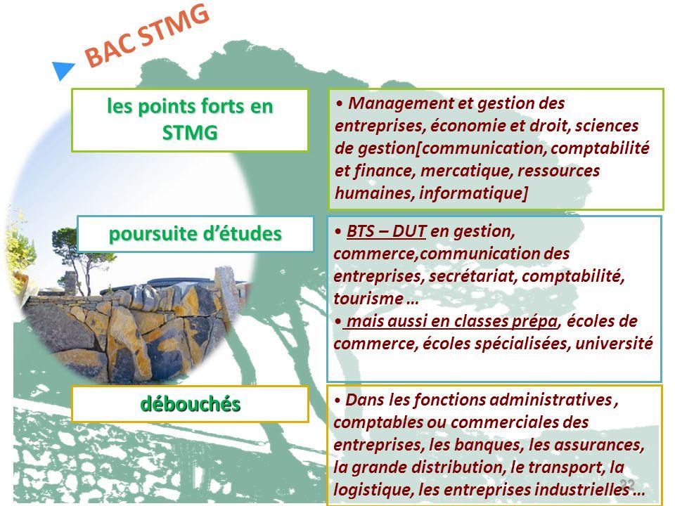 22 les points forts en STMG Management et gestion des entreprises, économie et droit, sciences de gestion[communication, comptabilité et finance, merc