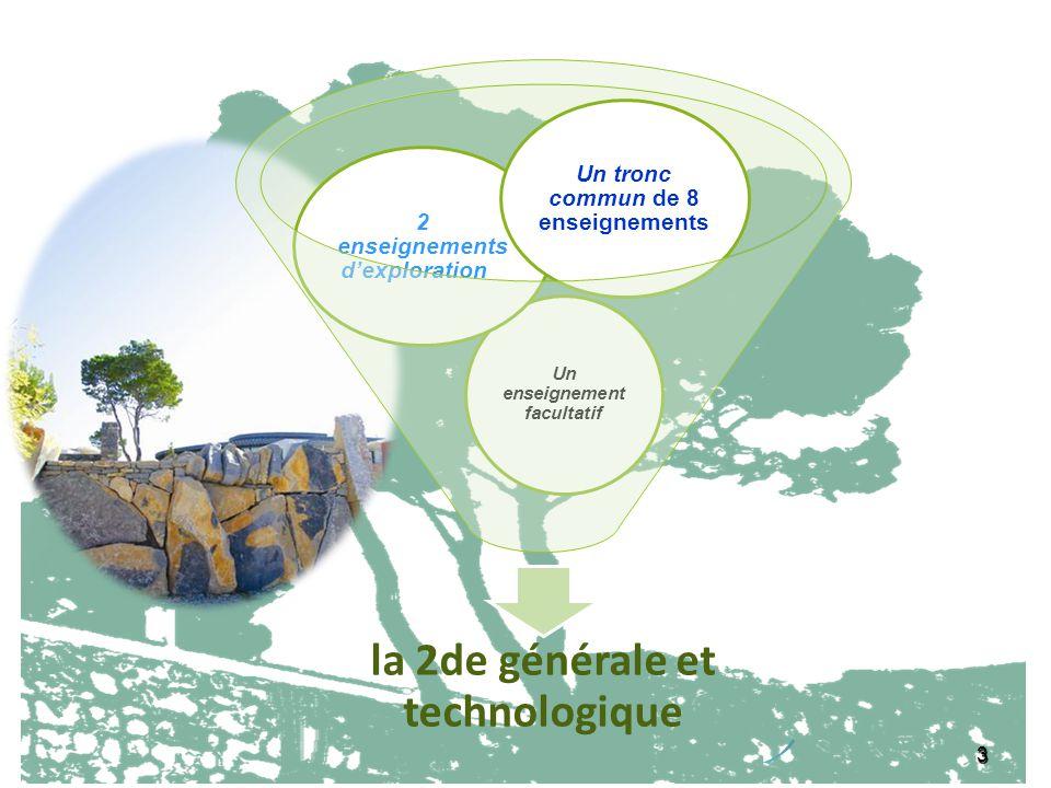 3 la 2de générale et technologique Un enseignement facultatif 2 enseignements dexploration Un tronc commun de 8 enseignements