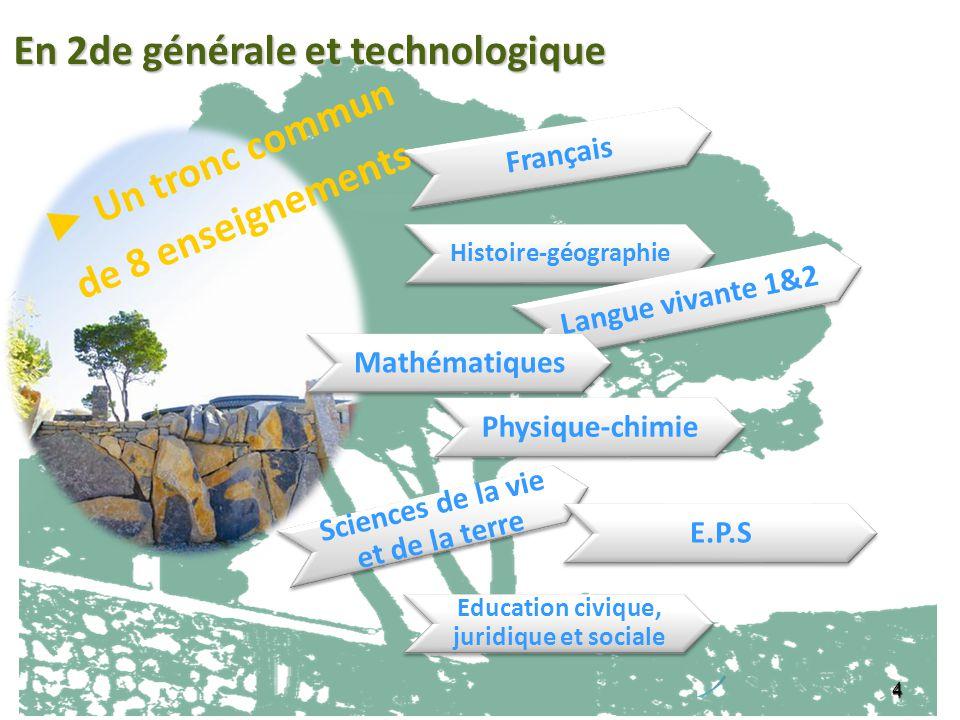 4 Français Histoire-géographie Langue vivante 1&2 Mathématiques Physique-chimie Sciences de la vie et de la terre E.P.S Education civique, juridique e