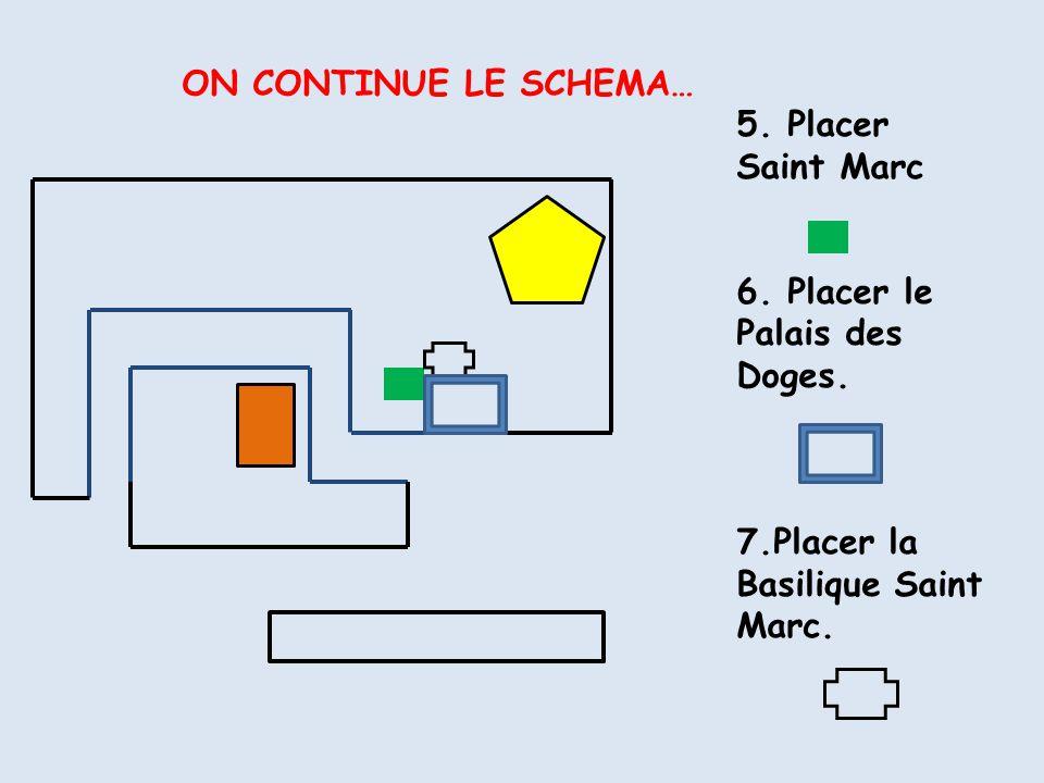 ON CONTINUE LE SCHEMA… 5. Placer Saint Marc 6. Placer le Palais des Doges. 7.Placer la Basilique Saint Marc.