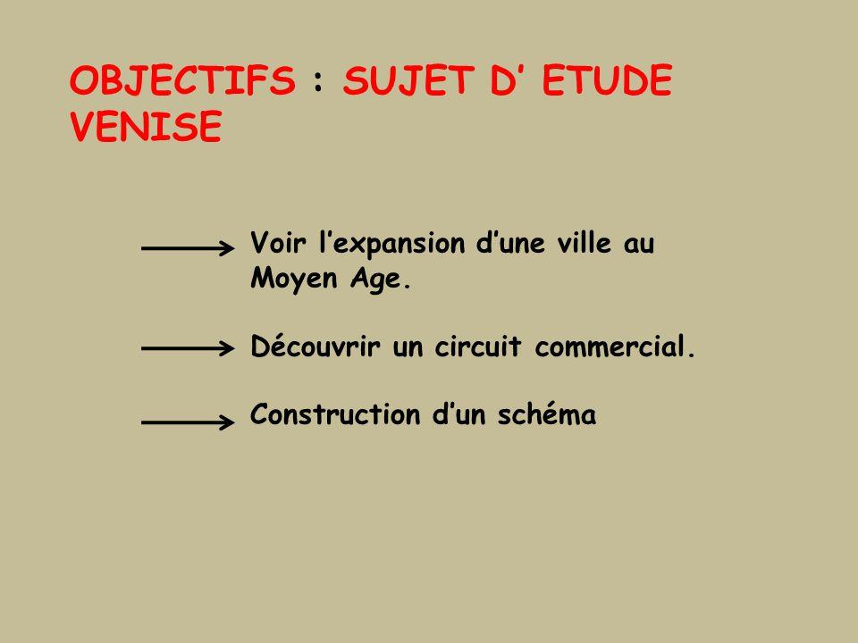 OBJECTIFS : SUJET D ETUDE VENISE Voir lexpansion dune ville au Moyen Age. Découvrir un circuit commercial. Construction dun schéma
