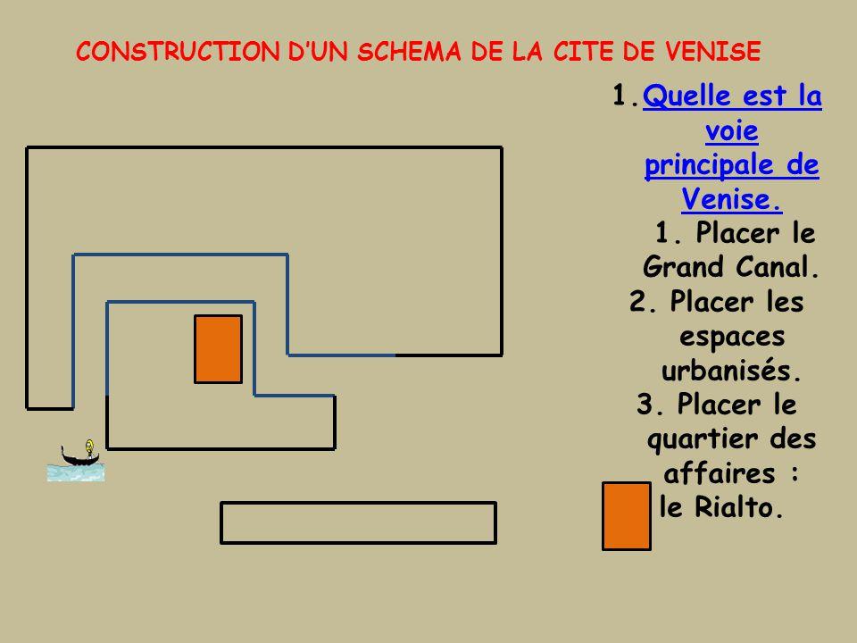 CONSTRUCTION DUN SCHEMA DE LA CITE DE VENISE 1.QQuelle est la voie principale de Venise. 1. Placer le Grand Canal. 2. Placer les espaces urbanisés. 3.