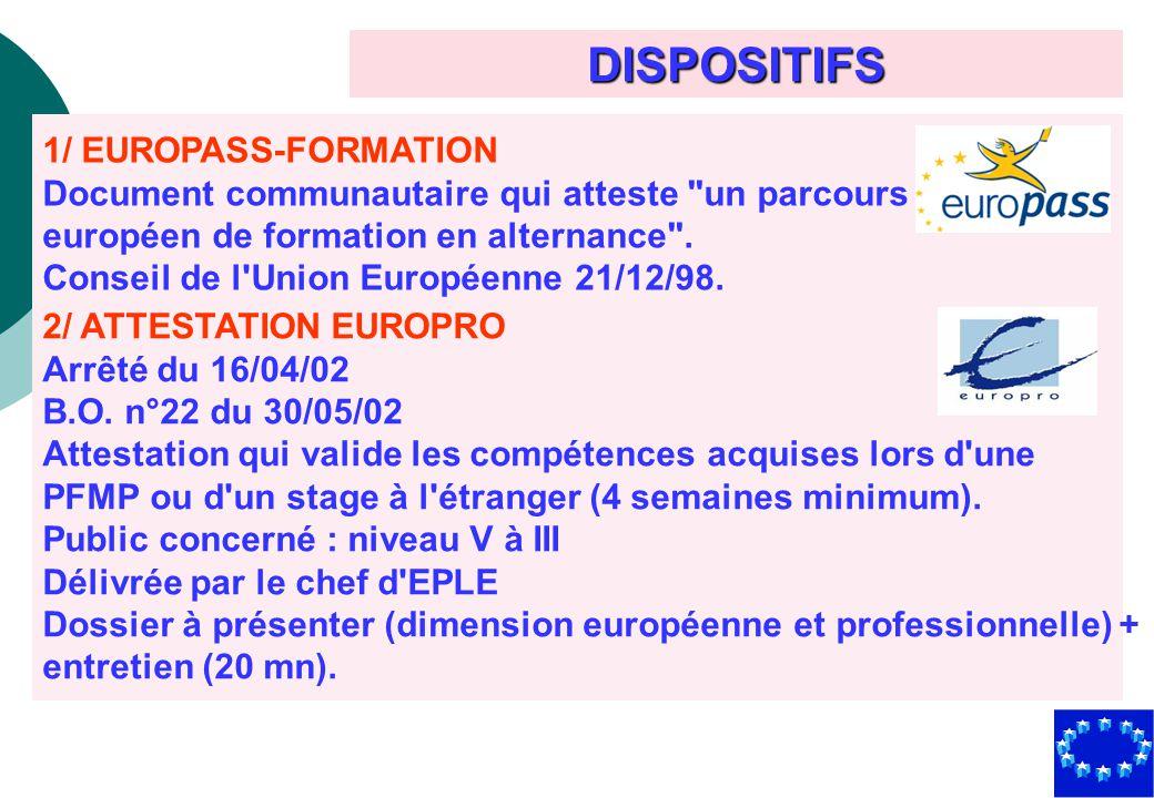 DISPOSITIFS 1/ EUROPASS-FORMATION Document communautaire qui atteste un parcours européen de formation en alternance .