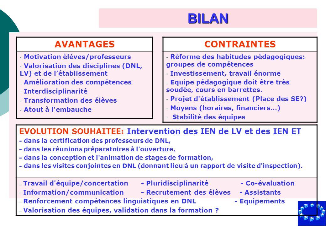 BILAN AVANTAGES - Motivation élèves/professeurs - Valorisation des disciplines (DNL, LV) et de létablissement - Amélioration des compétences - Interdi