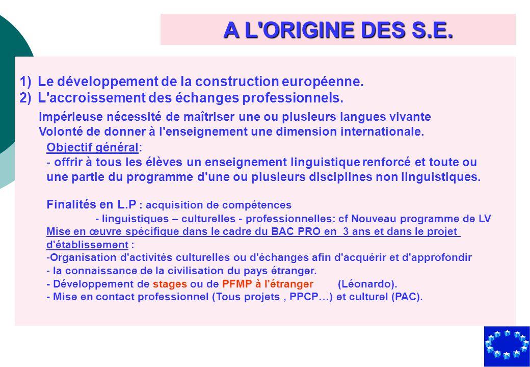 A L'ORIGINE DES S.E. 1)Le développement de la construction européenne. 2)L'accroissement des échanges professionnels. Impérieuse nécessité de maîtrise