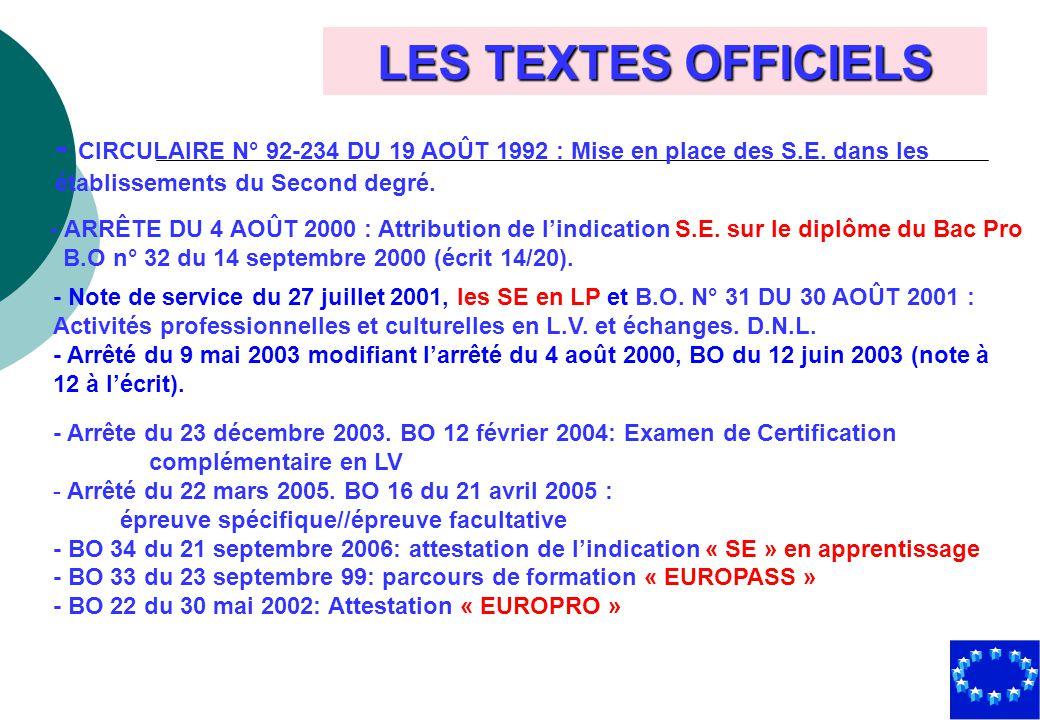 LES TEXTES OFFICIELS - CIRCULAIRE N° 92-234 DU 19 AOÛT 1992 : Mise en place des S.E. dans les établissements du Second degré. - ARRÊTE DU 4 AOÛT 2000