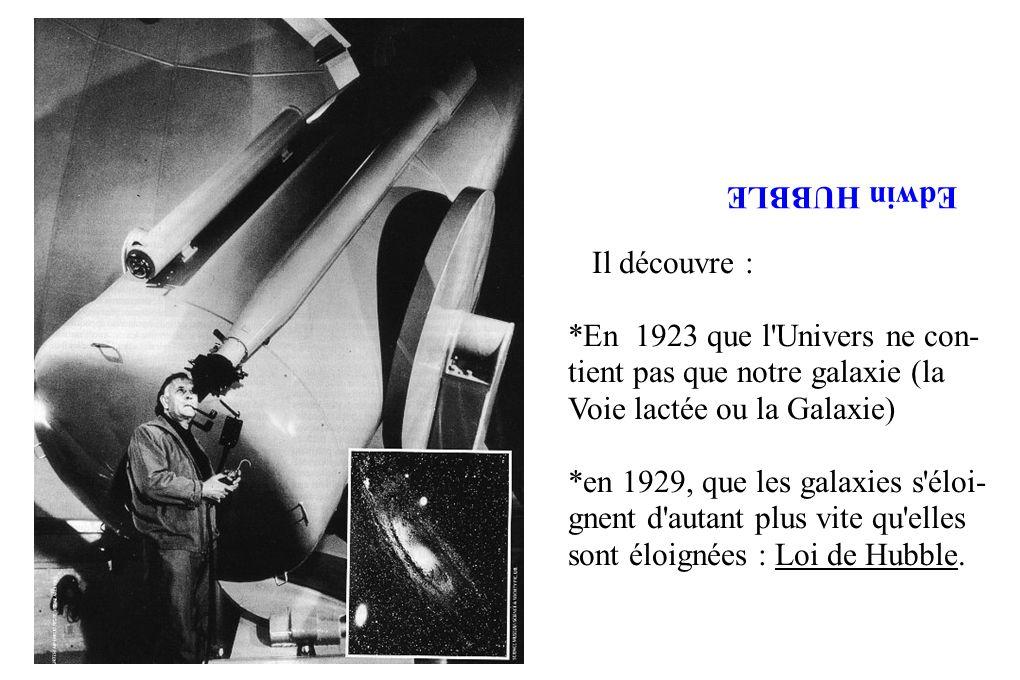 Il découvre : *En 1923 que l'Univers ne con- tient pas que notre galaxie (la Voie lactée ou la Galaxie) *en 1929, que les galaxies s'éloi- gnent d'aut