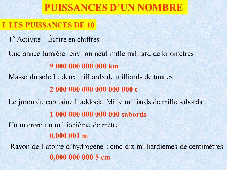 III DIFFERENTES ECRITURES D UN DECIMAL 100 000 1 000 000 10 000 000 0,000 01 0,01 0,000 000 1 1° Activité 4 Page 53 4 5 6 7 -6 -5 -2 -7