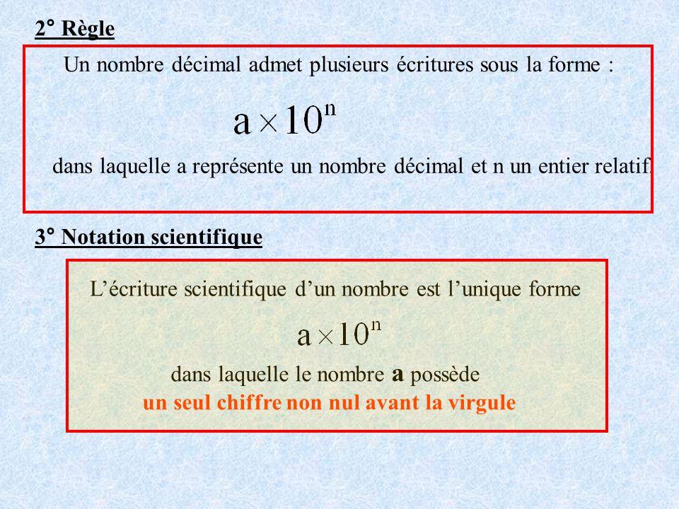 Un nombre décimal admet plusieurs écritures sous la forme : dans laquelle a représente un nombre décimal et n un entier relatif. 2° Règle 3° Notation