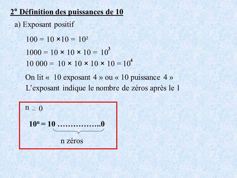b) Exposant négatif 0,1 =10 - 1- 1 0,01=10 -2-2 0,001 =10 -3-3 0,000 1 =10 -4-4 On lit « 10 exposant -4 » ou « 10 puissance -4 » Lexposant négatif indique le nombre de chiffres après la virgule n 0 10 -n = 0, 0 …………………….1 n chiffres après la virgule