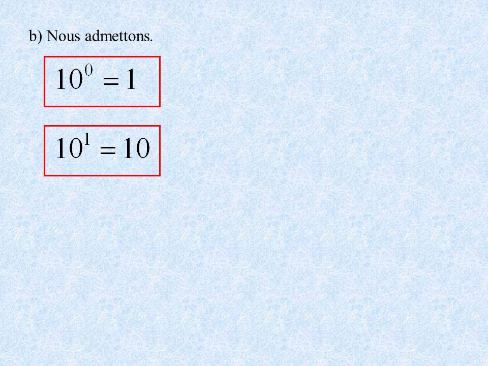 3° Exposants négatifs Donc : Règle.Soit a un nombre relatif non nul et n un entier positif est linverse de
