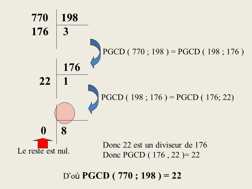 770198 3176 198 1 176 22 8 0 176 Le reste est nul. D o ù PGCD ( 770 ; 198 ) = 22 PGCD ( 770 ; 198 ) = PGCD ( 198 ; 176 ) PGCD ( 198 ; 176 ) = PGCD ( 1