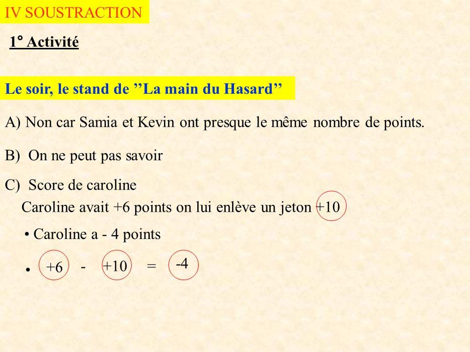 IV SOUSTRACTION Le soir, le stand de La main du Hasard A) Non car Samia et Kevin ont presque le même nombre de points. B) On ne peut pas savoir C) Sco
