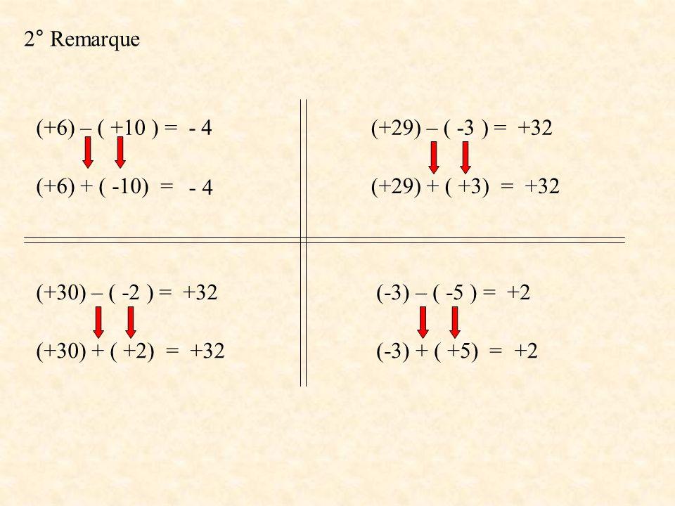 2° Remarque (+6) – ( +10 ) = - 4 (+6) + ( -10) = - 4 (+30) – ( -2 ) = +32 (+30) + ( +2) =+32 (+29) – ( -3 ) = +32 (+29) + ( +3) =+32 (-3) – ( -5 ) = +