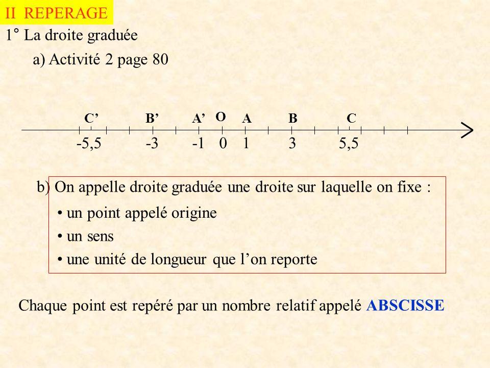 II REPERAGE 1° La droite graduée a) Activité 2 page 80 O 01 ABCABC 35,5-3-5,5 b) On appelle droite graduée une droite sur laquelle on fixe : un point