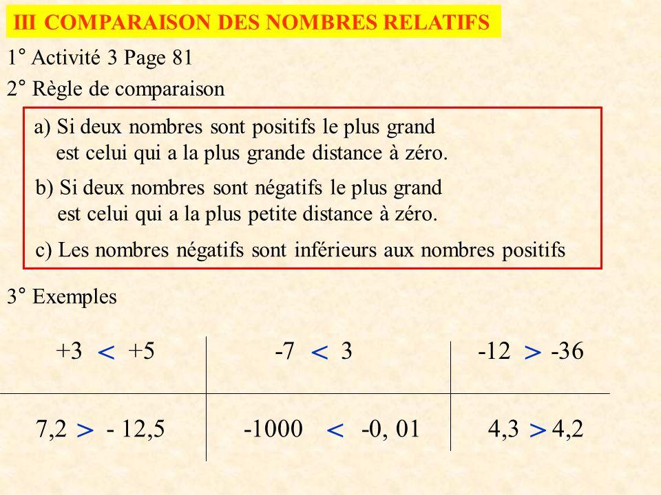 III COMPARAISON DES NOMBRES RELATIFS 1° Activité 3 Page 81 2° Règle de comparaison a) Si deux nombres sont positifs le plus grand est celui qui a la p