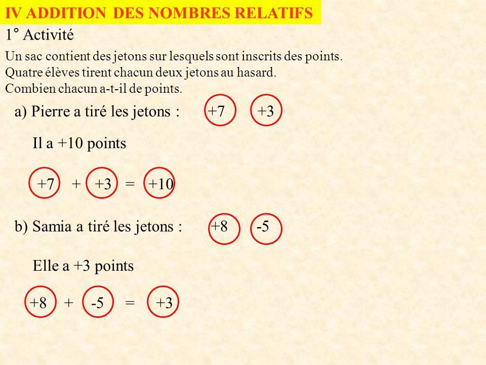IV ADDITION DES NOMBRES RELATIFS 1° Activité Un sac contient des jetons sur lesquels sont inscrits des points. Quatre élèves tirent chacun deux jetons