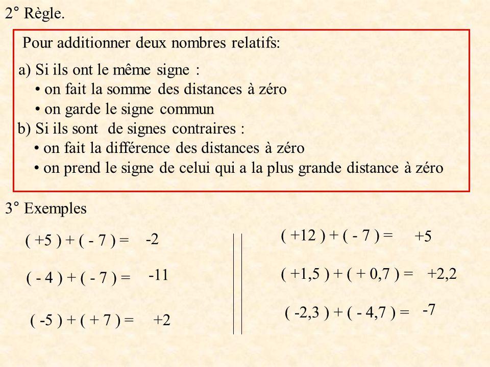 2° Règle. a) Si ils ont le même signe : on fait la somme des distances à zéro on garde le signe commun b) Si ils sont de signes contraires : on fait l