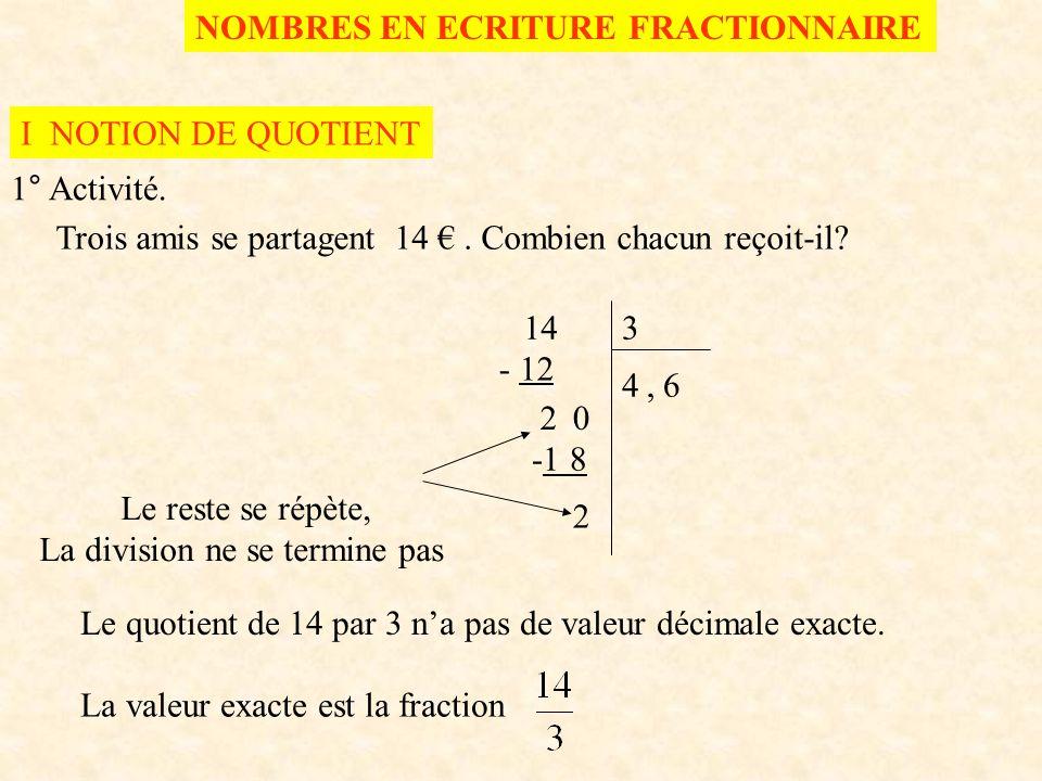 2° Définition.Soit a et b deux nombres avec b 0. Le quotient de a par b est le nombre.
