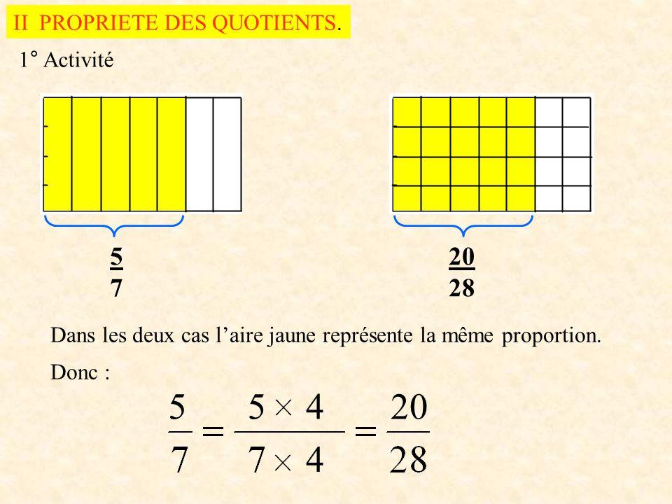 II PROPRIETE DES QUOTIENTS. 1° Activité 5757 20 28 Dans les deux cas laire jaune représente la même proportion. Donc : 4 4 5520