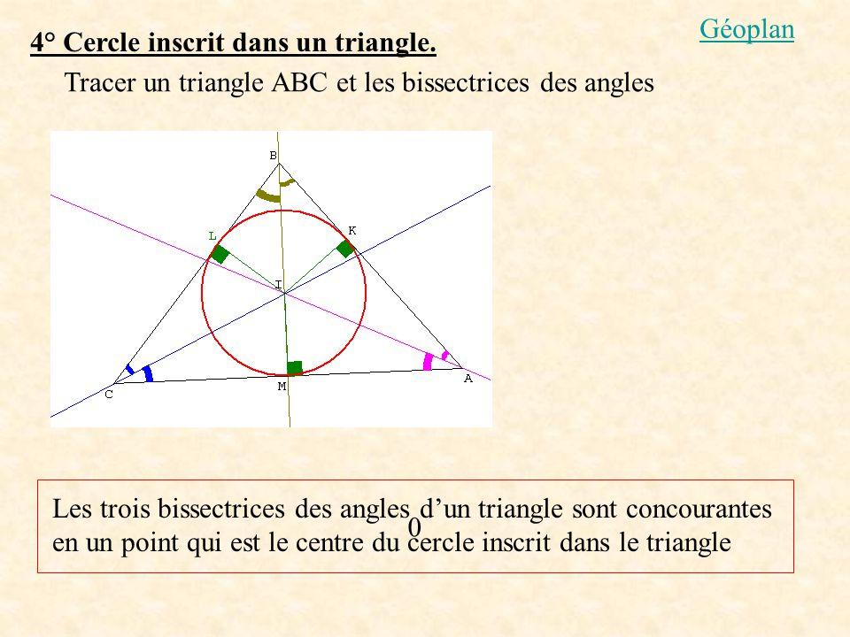 4° Cercle inscrit dans un triangle. Tracer un triangle ABC et les bissectrices des angles Géoplan Les trois bissectrices des angles dun triangle sont