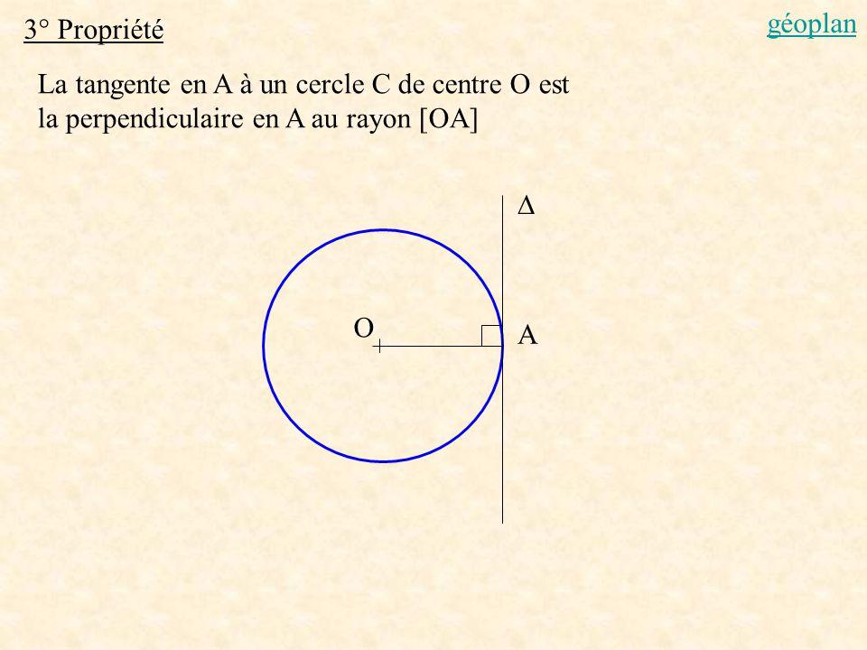 3° Propriété géoplan La tangente en A à un cercle C de centre O est la perpendiculaire en A au rayon [OA] O A