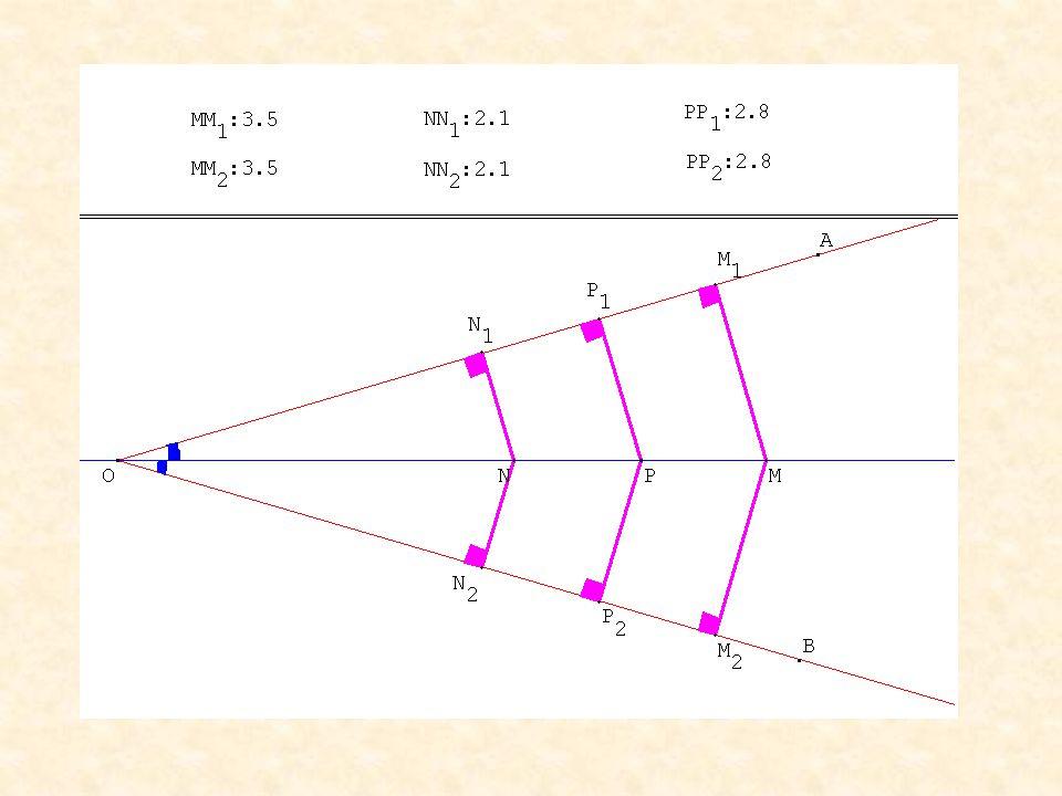 Propriétés Nous admettons: a ) Si un point appartient à la bissectrice dun angle alors il est équidistant des côtés de langle.