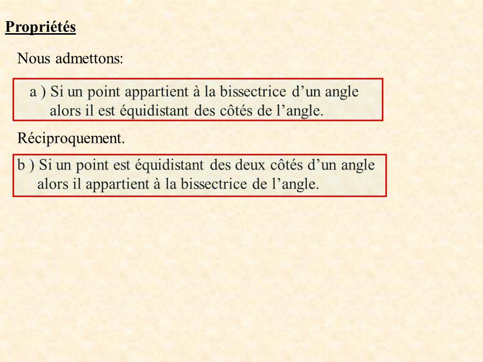 Propriétés Nous admettons: a ) Si un point appartient à la bissectrice dun angle alors il est équidistant des côtés de langle. Réciproquement. b ) Si