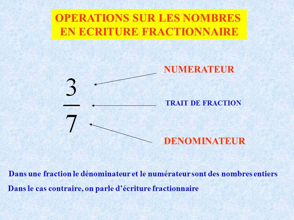 OPERATIONS SUR LES NOMBRES EN ECRITURE FRACTIONNAIRE NUMERATEUR DENOMINATEUR TRAIT DE FRACTION Dans une fraction le dénominateur et le numérateur sont
