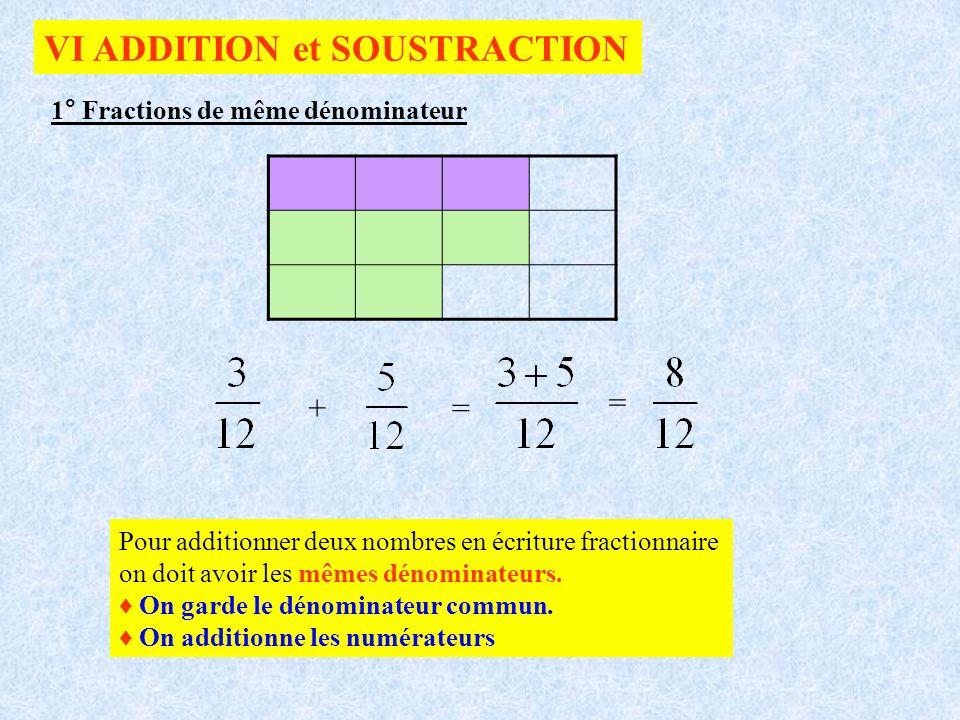 VI ADDITION et SOUSTRACTION 1° Fractions de même dénominateur += = Pour additionner deux nombres en écriture fractionnaire on doit avoir les mêmes dén