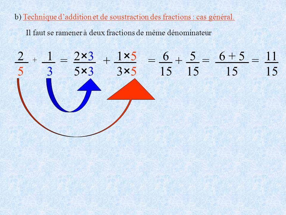 b) Technique daddition et de soustraction des fractions : cas général. Il faut se ramener à deux fractions de même dénominateur + =+=+= 2525 6 15 5 15