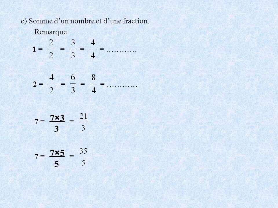c) Somme dun nombre et dune fraction. Remarque 1 = = = = ………… 2 = = = = ………… 7 = 3 7×3 = 7 = 5 7×5 =