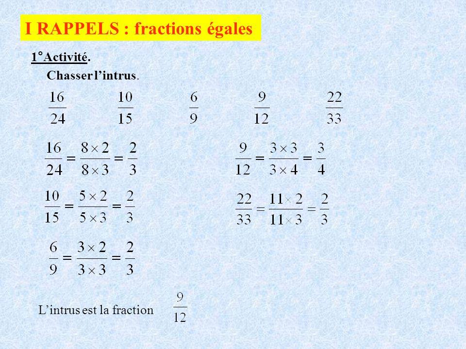 2° Règle a) On ne change pas la valeur dune écriture fractionnaire en multipliant le dénominateur et le numérateur par un même nombre non nul a, b, k étants des nombres relatifs b 0 et k 0 c) Simplification de fraction d) Décriture fractionnaire à fraction
