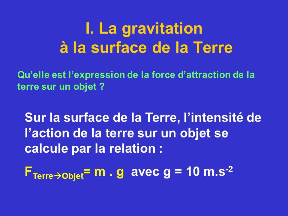 I. La gravitation à la surface de la Terre Sur la surface de la Terre, lintensité de laction de la terre sur un objet se calcule par la relation : F T