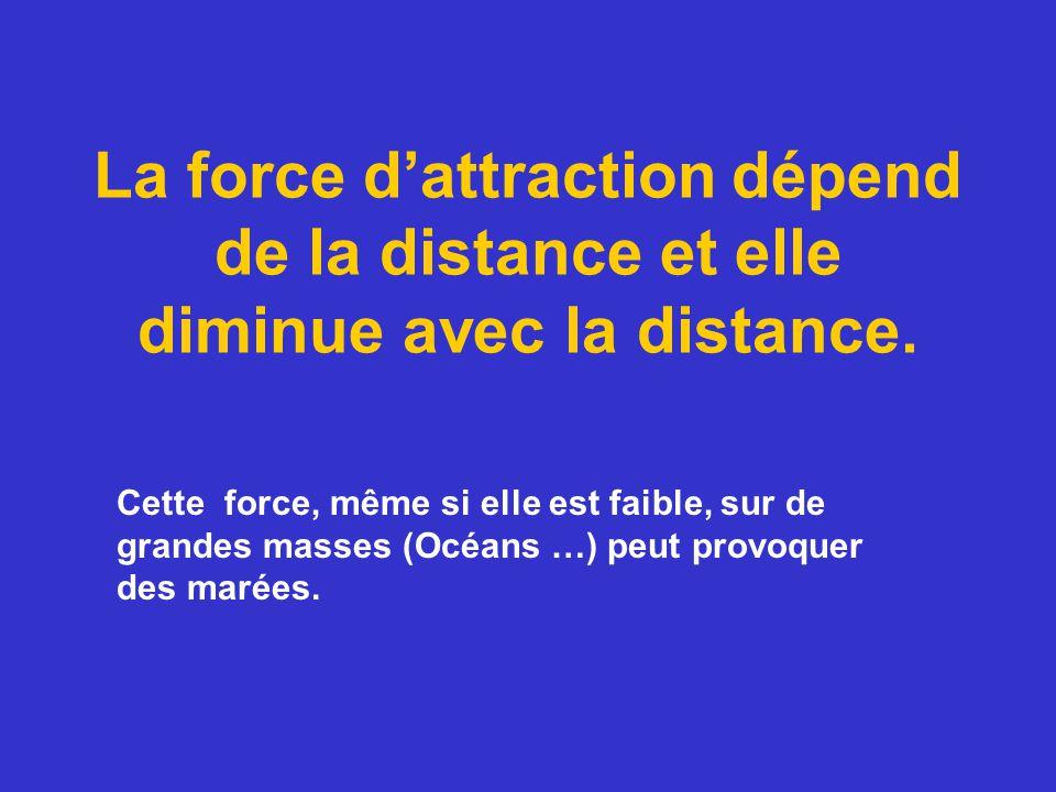 La force dattraction dépend de la distance et elle diminue avec la distance. Cette force, même si elle est faible, sur de grandes masses (Océans …) pe