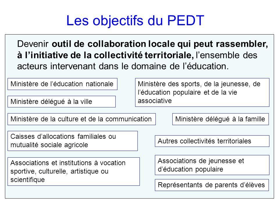 Les objectifs du PEDT Devenir outil de collaboration locale qui peut rassembler, à linitiative de la collectivité territoriale, lensemble des acteurs intervenant dans le domaine de léducation.