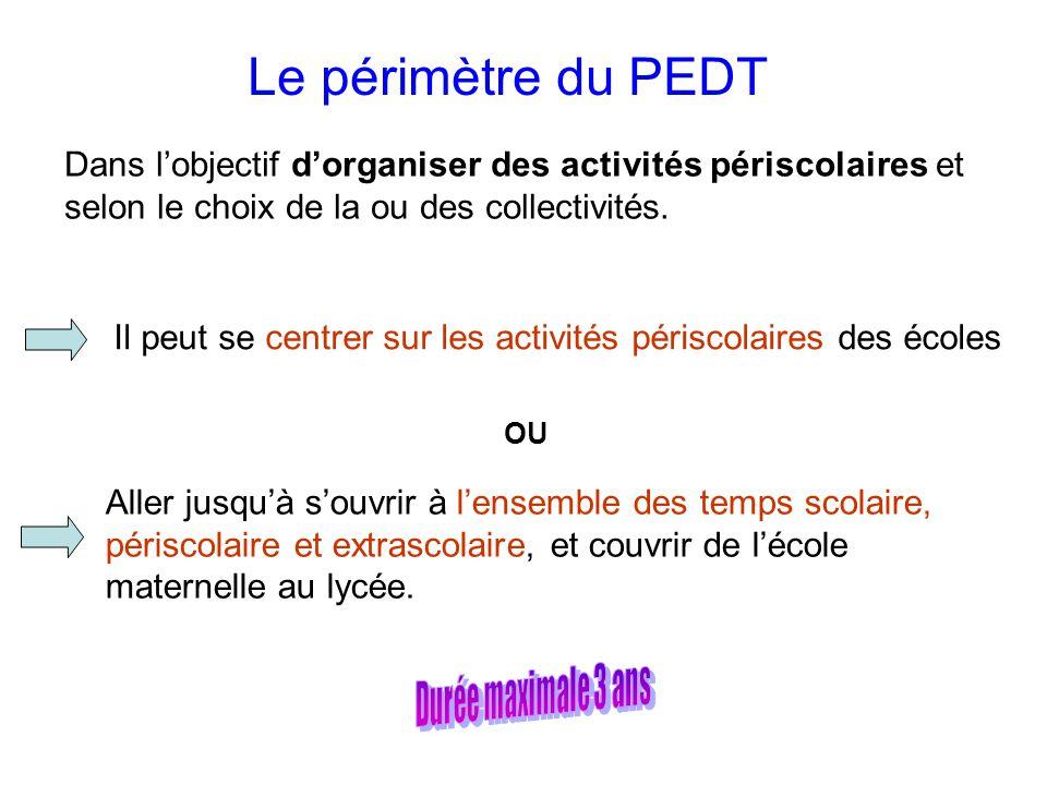 Le périmètre du PEDT Dans lobjectif dorganiser des activités périscolaires et selon le choix de la ou des collectivités.