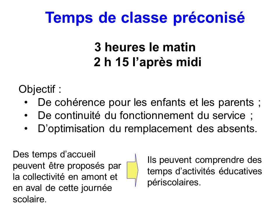 Temps de classe préconisé 3 heures le matin 2 h 15 laprès midi Objectif : De cohérence pour les enfants et les parents ; De continuité du fonctionnement du service ; Doptimisation du remplacement des absents.