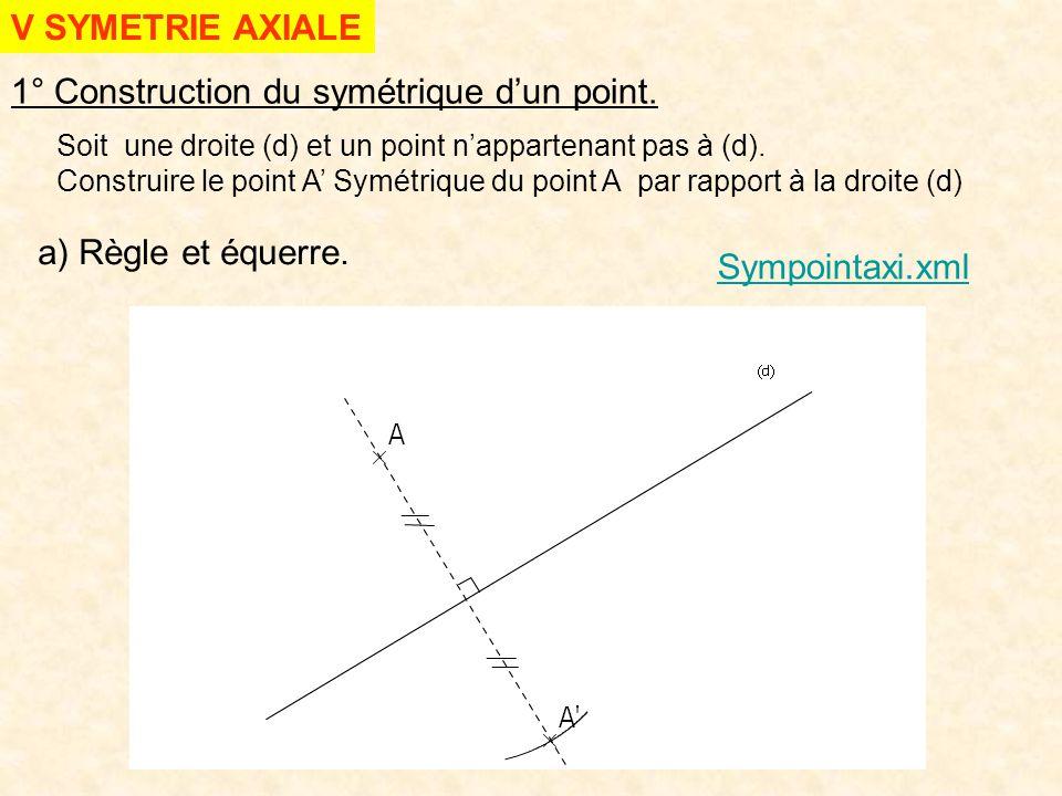 V SYMETRIE AXIALE 1° Construction du symétrique dun point. Soit une droite (d) et un point nappartenant pas à (d). Construire le point A Symétrique du