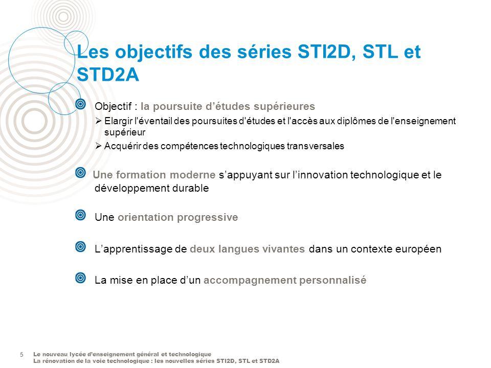 Le nouveau lycée denseignement général et technologique La rénovation de la voie technologique : les nouvelles séries STI2D, STL et STD2A 6 STI2D : une formation technologique polyvalente 6 Articulée autour dun enseignement technologique transversal, commun à tous les élèves, la série STI2D assure une formation polyvalente.