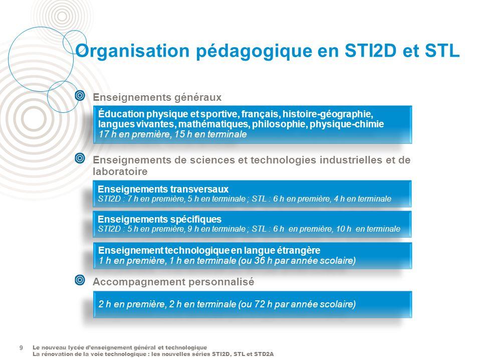 Le nouveau lycée denseignement général et technologique La rénovation de la voie technologique : les nouvelles séries STI2D, STL et STD2A 9 Organisati