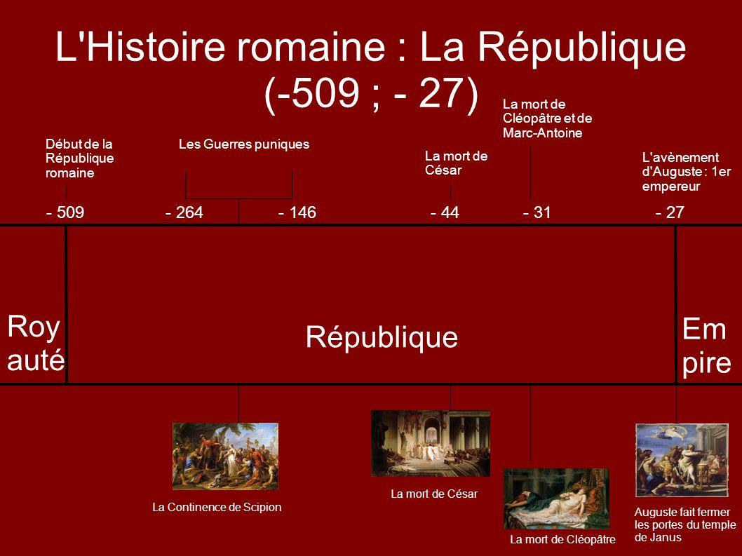 L'Histoire romaine : La République (-509 ; - 27) République Début de la République romaine - 509 Les Guerres puniques - 264- 146 La Continence de Scip