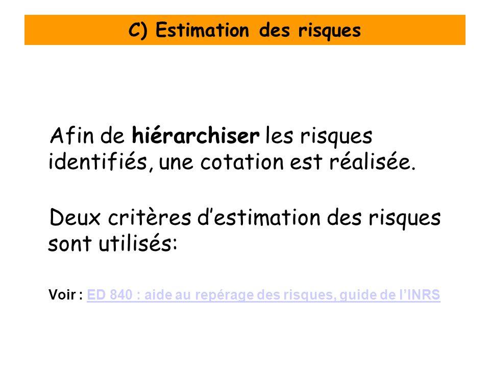 C) Estimation des risques Afin de hiérarchiser les risques identifiés, une cotation est réalisée. Deux critères destimation des risques sont utilisés: