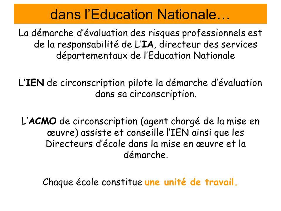 dans lEducation Nationale… La démarche dévaluation des risques professionnels est de la responsabilité de LIA, directeur des services départementaux d