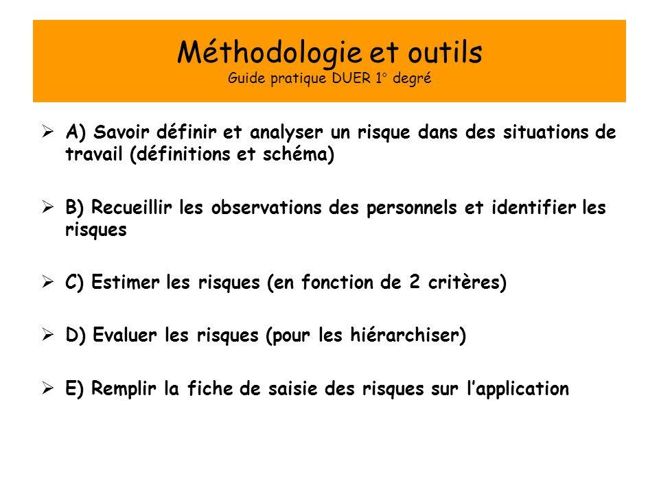 Méthodologie et outils Guide pratique DUER 1° degré A) Savoir définir et analyser un risque dans des situations de travail (définitions et schéma) B)