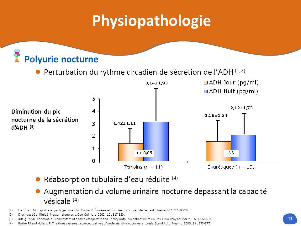11 Polyurie nocturne Perturbation du rythme circadien de sécrétion de lADH (1,2) Réabsorption tubulaire deau réduite (4) Augmentation du volume urinaire nocturne dépassant la capacité vésicale (4) Diminution du pic nocturne de la sécrétion dADH (3) (1)Fischbach M.